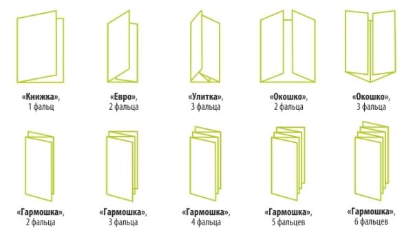 формат буклета в 3 сложения для печати